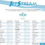 Jetstream Google Chrome