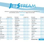 Jetstream Internet Explorer